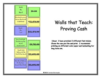 Accounting Walls That Teach-Posters For Proving Cash