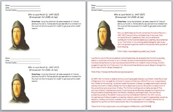 Accounting- Who is Luca Pacioli?