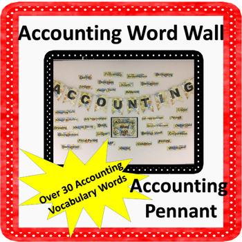 Accounting Word Wall Room Decor