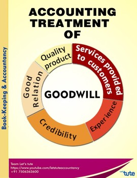 Checking Accounts   Accounting for Goodwill   Assessments and Worksheets
