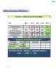 Checking Accounting | Bad Debts | Assessments and Worksheets