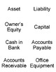Accounts Flash Cards