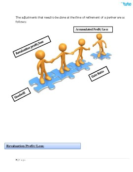 Checking Accounts | Retirement of a Partner | Partnership Accounting