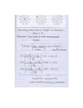 Accuracy, Precision, & Percent Error Interactive Notebook Flap