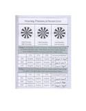 Accuracy, Precision, & Percent Error Interactive Notebook Flap