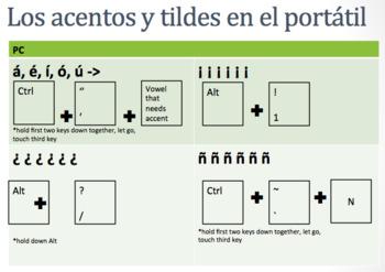 Acentos y Tildes - Accents & Tildes en el portátil