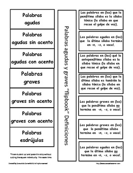 Acentuación - Palabras agudas, graves y esdrújulas FOLDABLE (acentuacion)