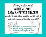 Achieve 3000 Data Analysis Tracking Sheet