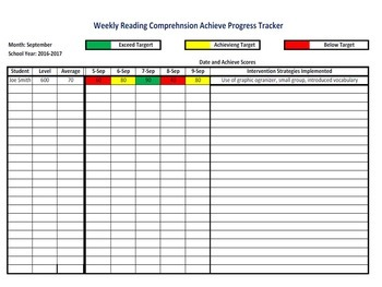 Google Docs: Achieve Reading Comprehension Data Progress Tracker