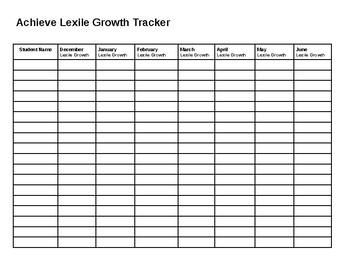 Achieve3000 Lexile Growth Tracker