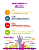 GRAPES - Achievements Objectives and Vocabulary
