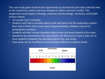 Acid Base Case Study