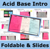 Acid Base Foldable & Slides