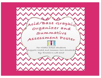 Acid/Base Graphic Organizer and Summative Assessment Poster Bundle!