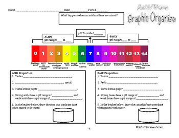 Acid/Base Graphic Organizer and Summative Assessment Poster Bundle!