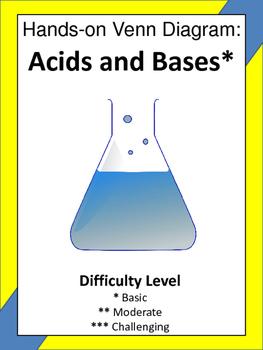 Acid - Base Hands-On Venn Diagram Activity