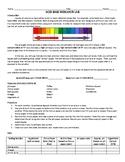 Acid Base Indicator Lab