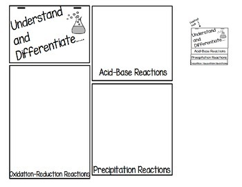 Acid-Base, Precipitate and Oxidation-Reduction Reactions