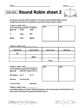 Acid Base Titration Round Robin Activity