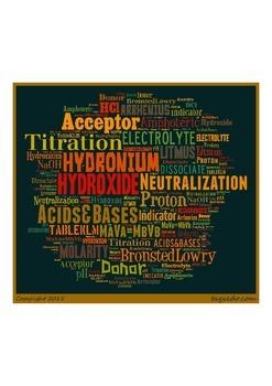 Acid & Base Word Wall
