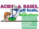 Acid, Base and pH laboratory with integration and phenomen