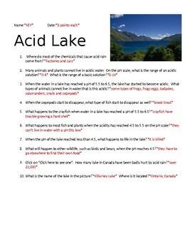 Acid Lake Internet Activity with KEY
