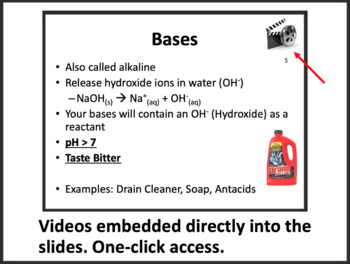Acid and Bases Lesson - Chemistry PowerPoint Lesson and Student Notes