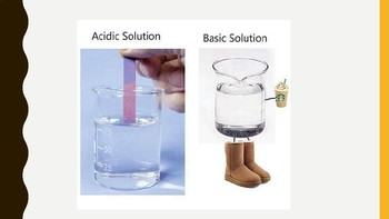 Acid and Base Powerpoint