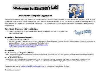 Acid/Base Property Graphic Organizer
