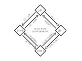 Acid/Base pH conversions reference sheet