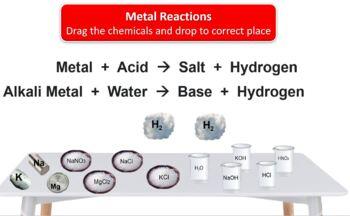 Acids-Bases Activities