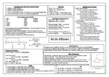 Acids & Bases Chapter Review/Summary/Distillation Sheet