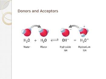 Acids & Bases Presentation (High School Chemistry solutions)