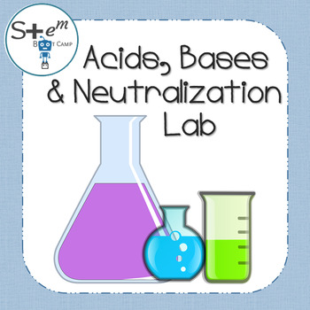 Acids, Bases and Neutralization Reactions