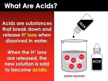 PPT - Acids and Bases - Includes Neutralization and Buffers (With Summary  Notes)