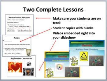Acids, Bases, and pH - Complete 5E Lesson Bundle