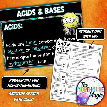 Acids, Bases, and pH Scale Doodle Notes | Science Doodle Notes