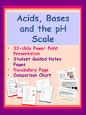 Acids, Bases, and the pH Scale Powerpoint