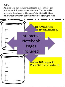 Acids & Bases in Everyday Places