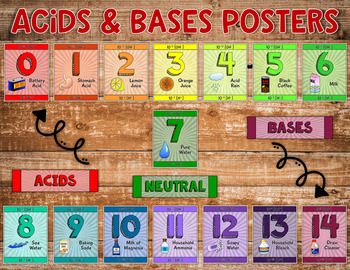Acids & Bases pH Scale Posters