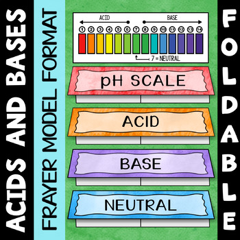 Acids, Bases, & the pH Scale - Frayer Model Foldable