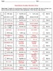 Acids and Bases Neutralization Reactions Worksheet