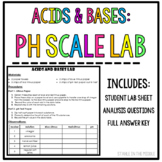 Acids and Base Lab