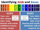 Acids and Bases Anchor Chart
