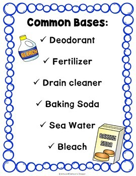 Acids and Bases Anchor Chart Posters