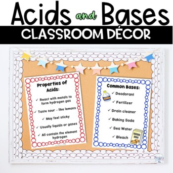 Acids and Bases Anchor Chart Classroom Decor Posters