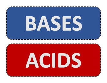 Acids and Bases Card Sort
