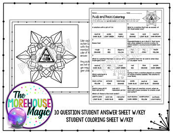 Acids and Bases Coloring Page by