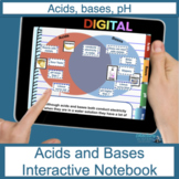 Acids and Bases Digital Flip Book