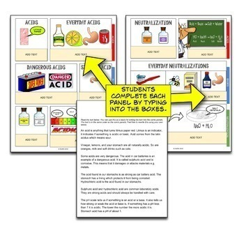 Acids and Bases Google Drive Interactive Notebook